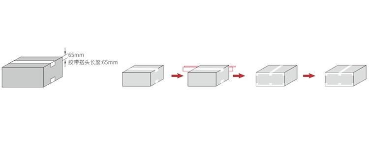 泡沫箱子自动封箱机流程图